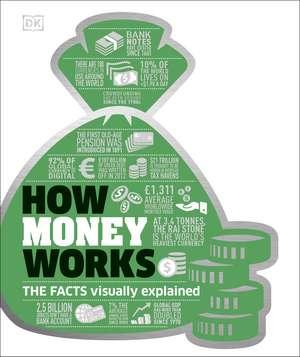 How Money Works imagine