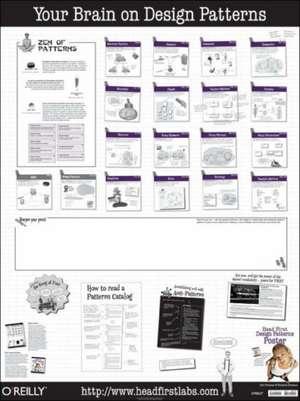 Head First Design Patterns Poster de Elisabeth Freeman