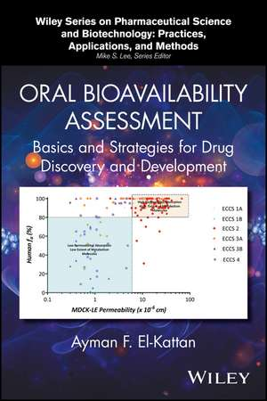 Oral Bioavailability Assessment