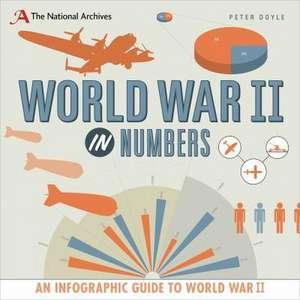 World War II in Numbers imagine
