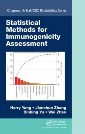 Statistical Methods for Immunogenicity Assessment