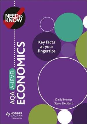 Need to Know: AQA A-level Economics