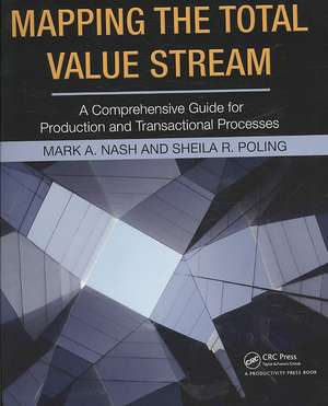 Mapping the Total Value Stream imagine
