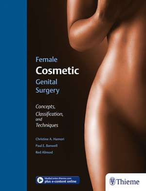 Female Cosmetic Genital Surgery