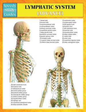 Lymphatic System (Advanced) (Speedy Study Guides)