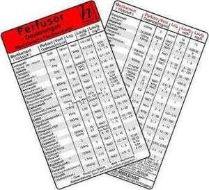 Perfusor Dosierungen - Medizinische Taschen-Karte