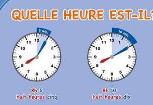 mindmemo Lernposter - L'HEURE - Quelle heure est-il? - Die Uhrzeit auf Französisch lernen - Zusammenfassung de Fischer Henry