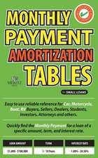 Monthly Payment Amortization Tables for Small Loans