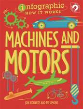 Infographic: How It Works: Machines and Motors