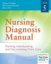 Nursing Diagnosis Manual