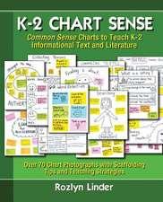 K-2 Chart Sense