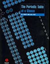 The Periodic Table at a Glance