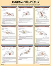 Fundamental Pilates Poster