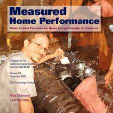 Measured Home Performance