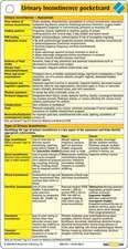 Urinary Incontinence Pocketcard