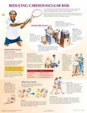 Cardiovascular Risk Chart