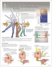 Nutrition & Metabolism Wall Chart:  8650