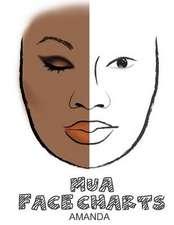 Mua Face Charts Amanda