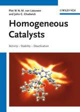 Homogeneous Catalysts: Activity – Stability – Deactivation