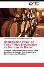 Composicion Volatil de Vinos Tintos Envejecidos En Barricas de Roble:  Oportunidad O Amenaza?