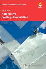 Automotive Coatings Formulation