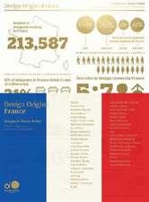 Design Origin: France: Designs in France Today